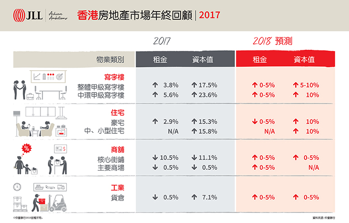 AP-HK-RES-Blog-Five-Things-2018-0118-TCN-Scorecard-Image